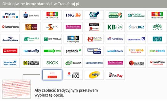 Obsługiwane formy płatności w Transferuj.pl